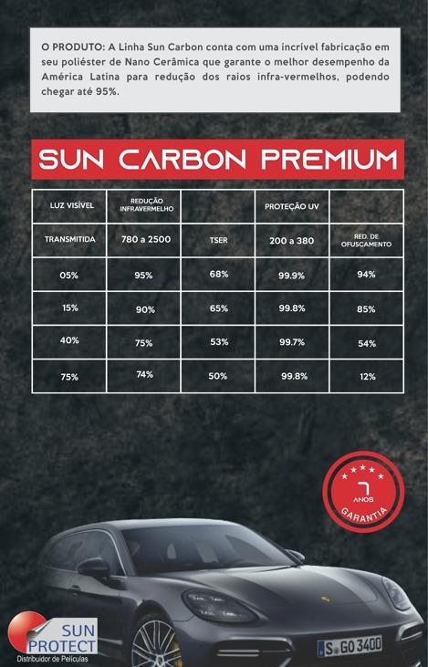 Película Sun Carbon Ultra Clear